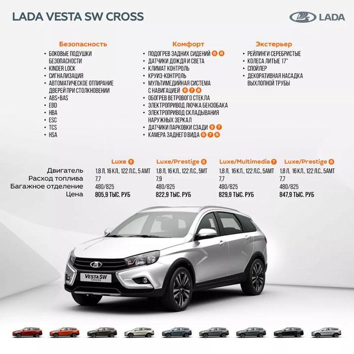 Цены и комплектации на универсал Лада Веста Кросс с автоматической коробкой передач